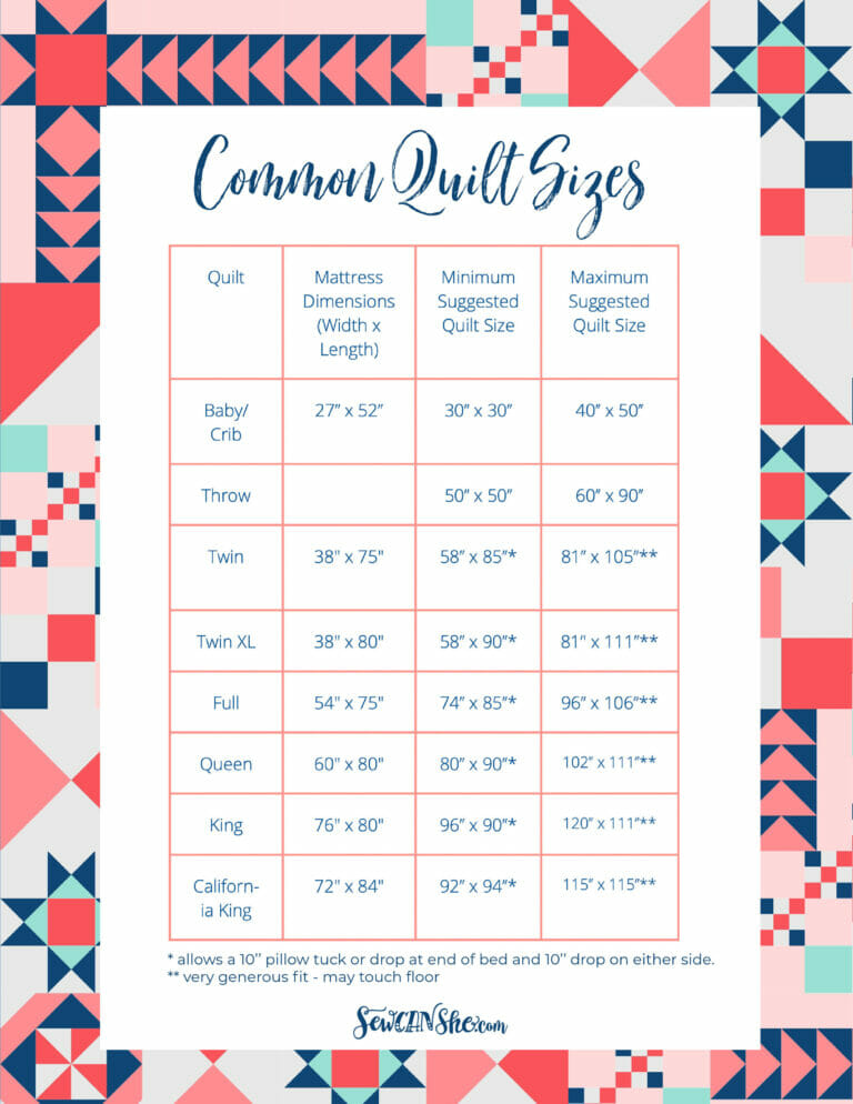 Common or Standard Quilt Sizes: A Resource and Free Printable